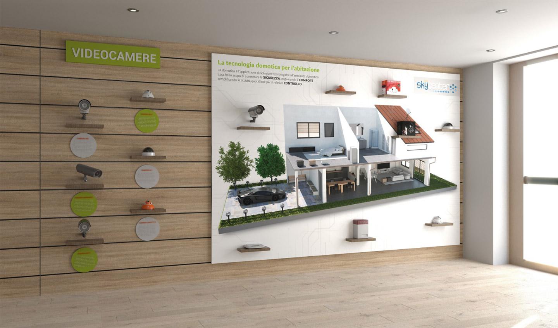 anteprima pannello grafica3d esposizione negozio